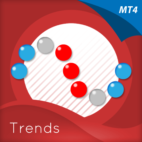 mt4-trends