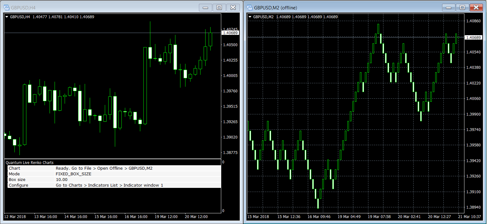 Forex Copy Software