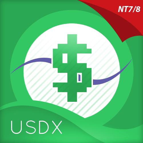 usdx-indicator-for-ninjatrader