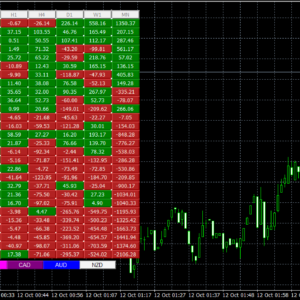 capture-currency-heatmap-indicator-for-mt4-preview