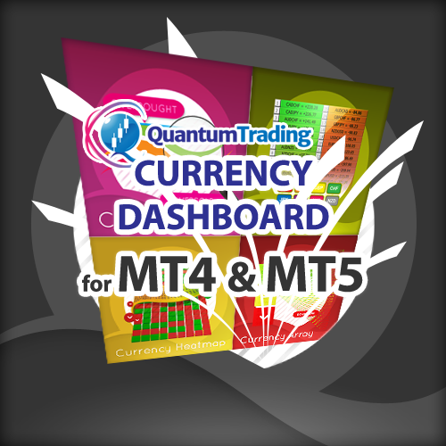 Currency Dashboard for MT4 and MT5