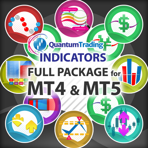 Quantum Trading Indicators Full Package for MT4 and MT5