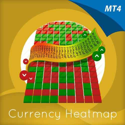 currency-heatmap
