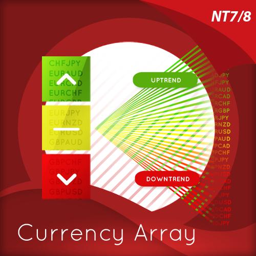 currency-array-indicator-for-ninjatrader