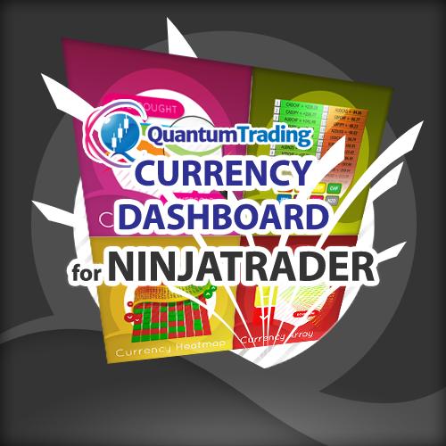 currency-dashboard-for-ninjatrader