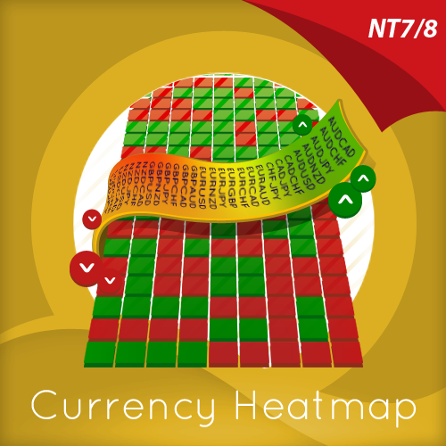 currency-heatmap-indicator-for-ninjatrader