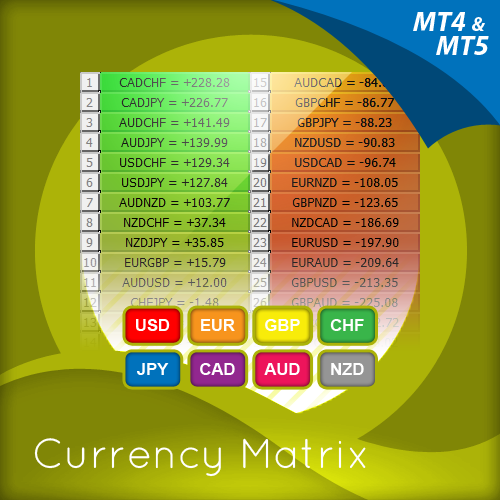 currency-matrix-indicator-for-mt5