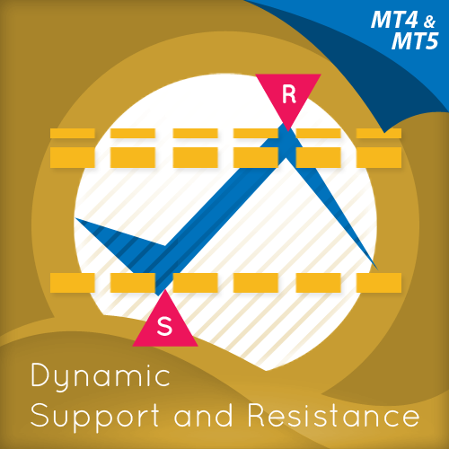 dynamic-support-and-resistance-for-mt5