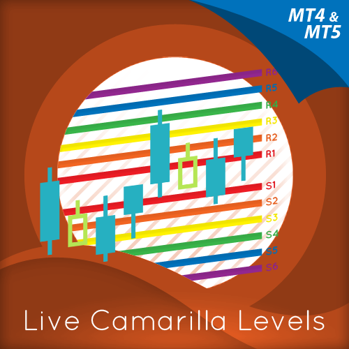 live-camarilla-levels-indicator-for-mt5