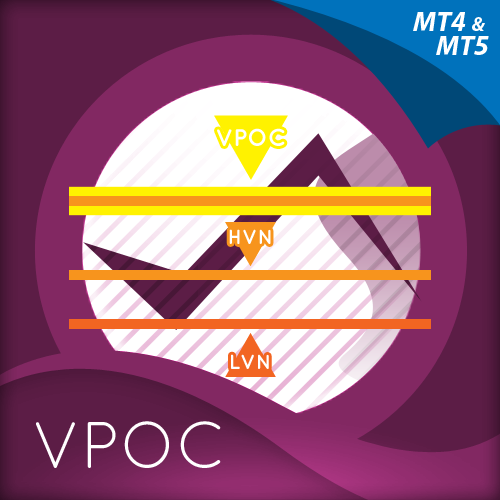 Quantum Volume Point of Control (VPOC) Indicator for MT4/MT5 - Easy Payment  Plan