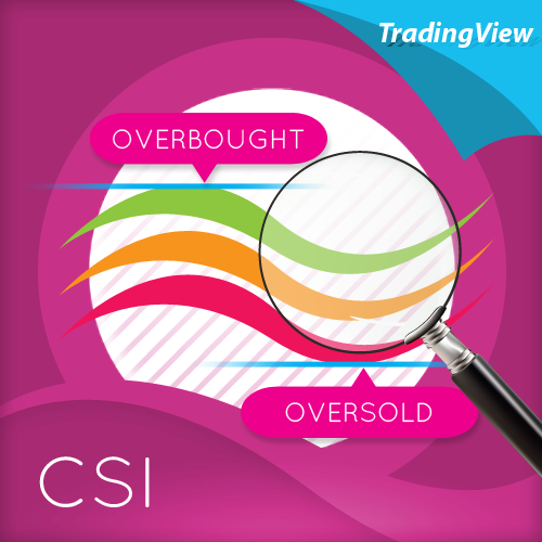 currency-strength-indicator-for-trading-view