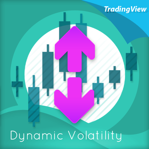 dynamic-volatility-indicator-for-trading-view