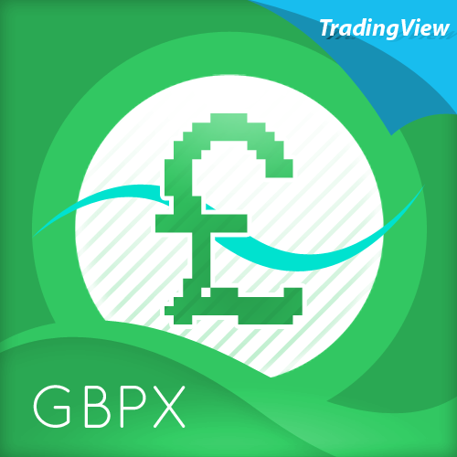 gbpx-indicator-for-trading-view