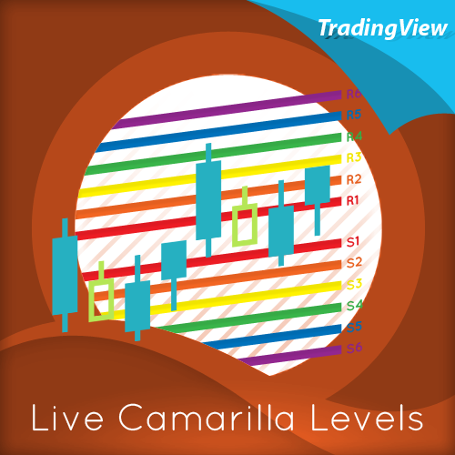 live-camarilla-levels-indicator-for-trading-view