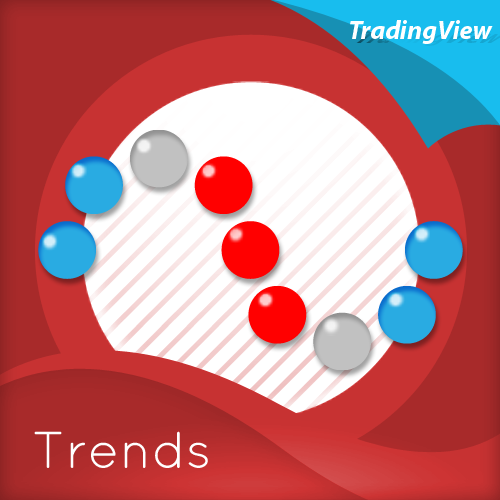 trends-indicator-for-trading-view
