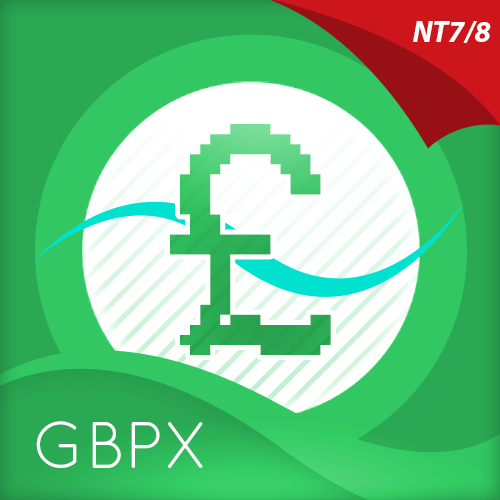 gbpx-indicator-for-ninjatrader